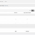 How to Track Your Conversions on Google Analytics!
