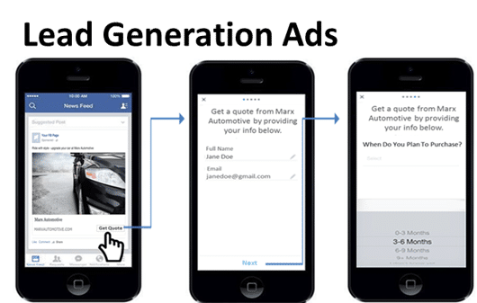 Facebook Lead generation ad example