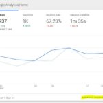 Up Your Google Analytics Game with Annotations