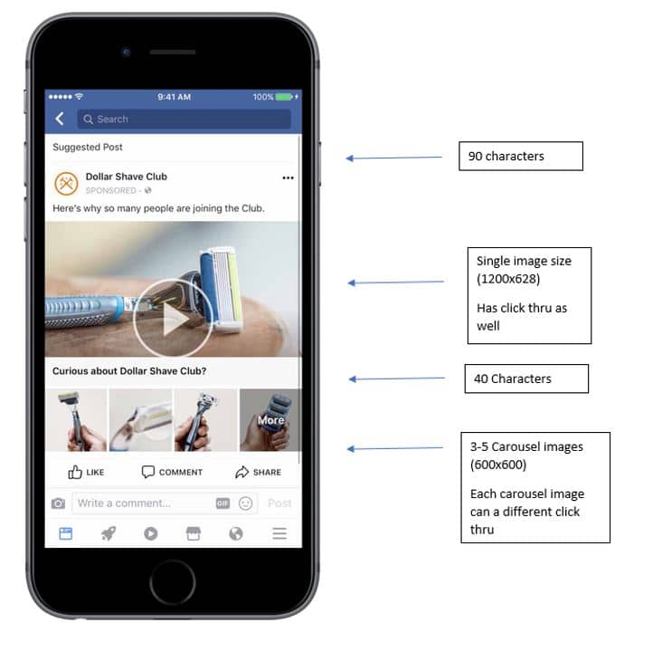 how to create facebook collection ad