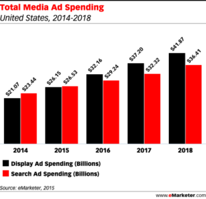 Total_Media_Ad_Spending-620x600