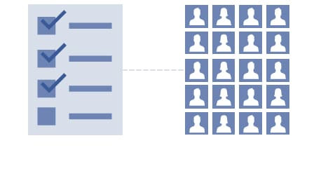 fcebook custom audience