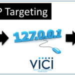 Is IP Targeting Digital Ads Right For My Business?